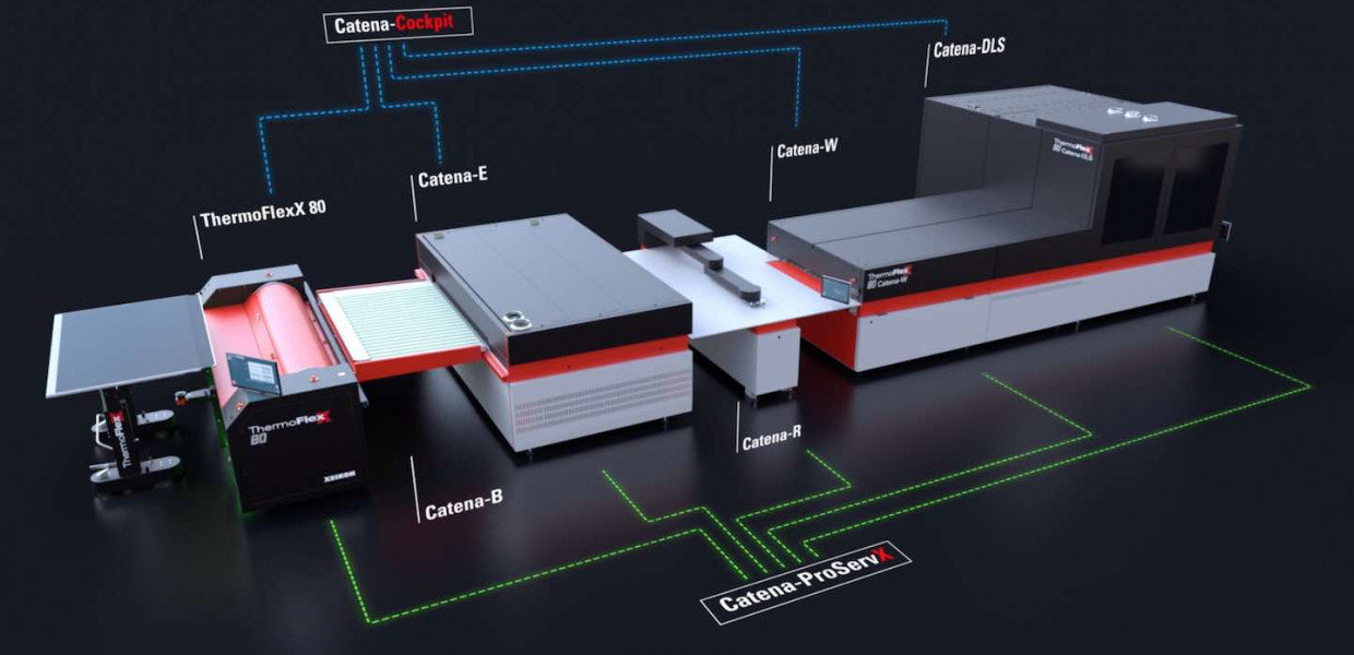 Automation in Flexo Plate Making